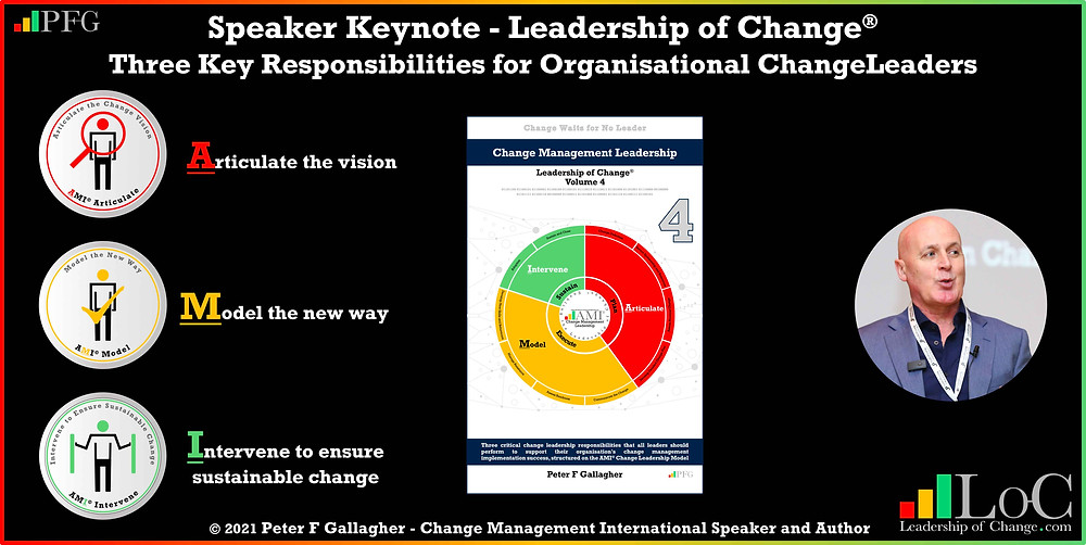 Peter F Gallagher speaking, Peter F Gallagher change leadership keynote speaker, change management keynote speaker, Three Key Responsibilities for Organisational Leaders when implementing organisational change, Peter F Gallagher change management expert speaker global thought leader, change management experts speakers global thought leaders, change handbook, change management handbook, Leadership of Change, change management expert,