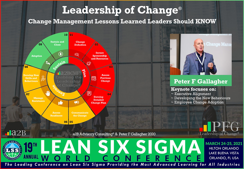 Change Management Webinar – the What, Why and How of Change Management,, Peter F Gallagher Change Management Global Thought Leader, a2B Advisory Consulting, Change Management Expert, International Corporate Keynote Speaker, Leadership of Change, Change Management Author, Leadership Alignment Coach, Peter F Gallagher Ranked #1 Global Thought Leaders Change Management,