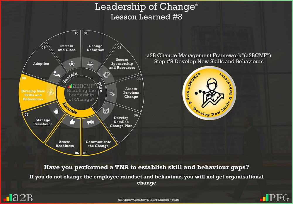 Lesson Learned #8 Leadership of Change, a2B Change Management Framework, Change Management Lesson Learned #8, Have you performed a TNA to establish skill and behaviour gaps? If you do not change the employee mindset and behaviour you will not get organisational change, Peter F Gallagher change management expert speaker global thought leader, change management handbook, change manager handbook,