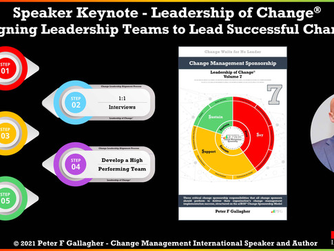 New Leadership of Change Speaker Keynote: How to Align Leadership Teams to Lead Successful Change