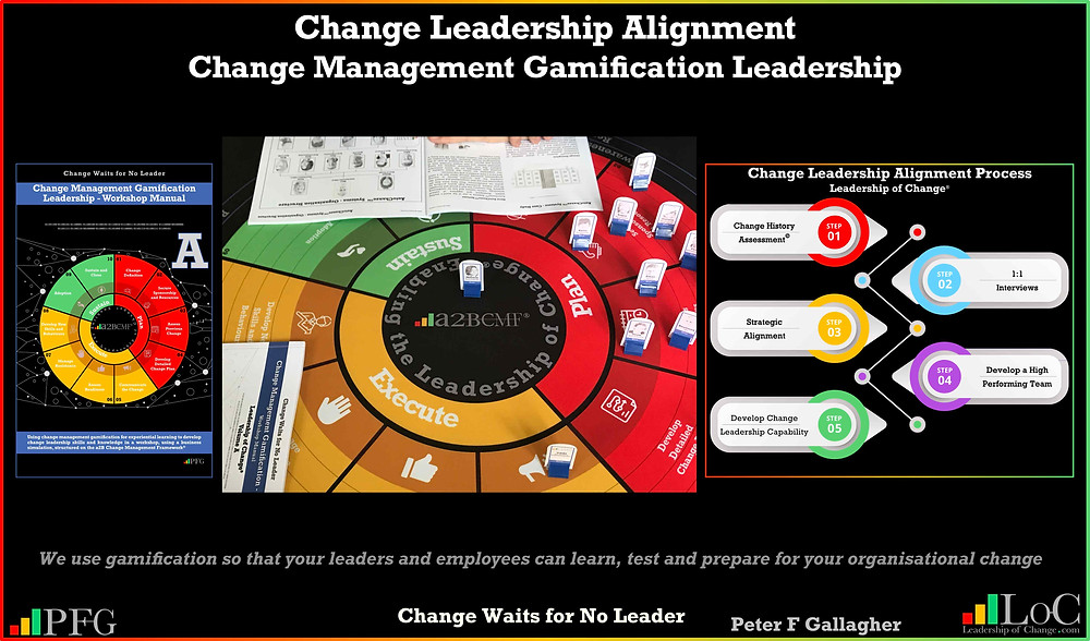 Change Management, Change Leadership Alignment, change management gamification used for experiential learning for leaders to learn change leadership skills, Peter F Gallagher Change Management Expert Speak Thought Leader, Change Management Quotes, Peter F Gallagher Keynote Speaker, Leadership of Change, effective change manager, Change Management Book,