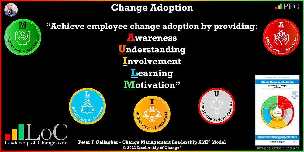 Change Management Adoption Book, Change Management Quote, for change adoption to be successful, support the employees through the change transition by providing awareness understanding involvement learning and motivation to achieve sustainable change and benefit realisation, Peter F Gallagher change management expert speaker global thought leader, change management experts speakers global thought leaders, Change Management Handbook, change management adoption - leadership of change® volume 5,