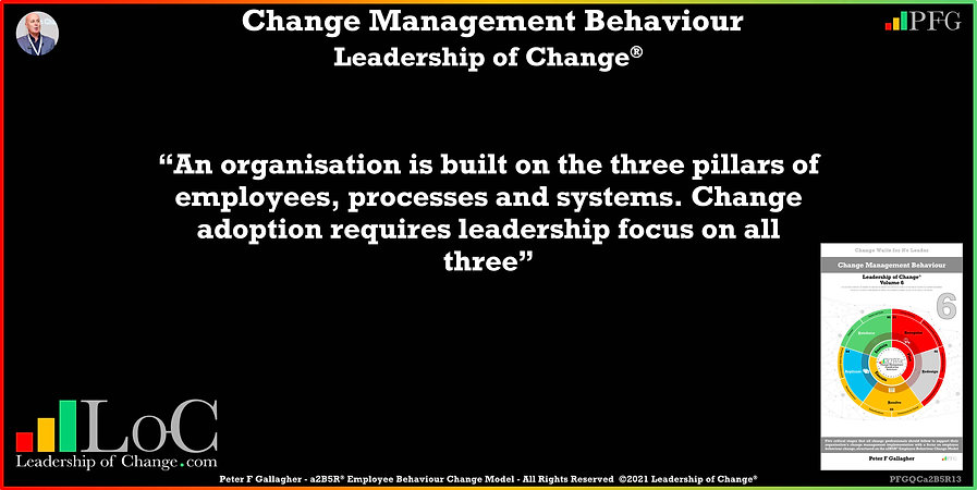 Change Management Behaviour Quotes, Change Management Quotes, Peter F Gallagher, an organisation is built on the three pillars of employees processes and systems, Peter F Gallagher Change Management Global Thought Leaders, change management behaviour book, Leadership of Change, Employee Behaviour Change, Change Management Expert Speaker thought leader,