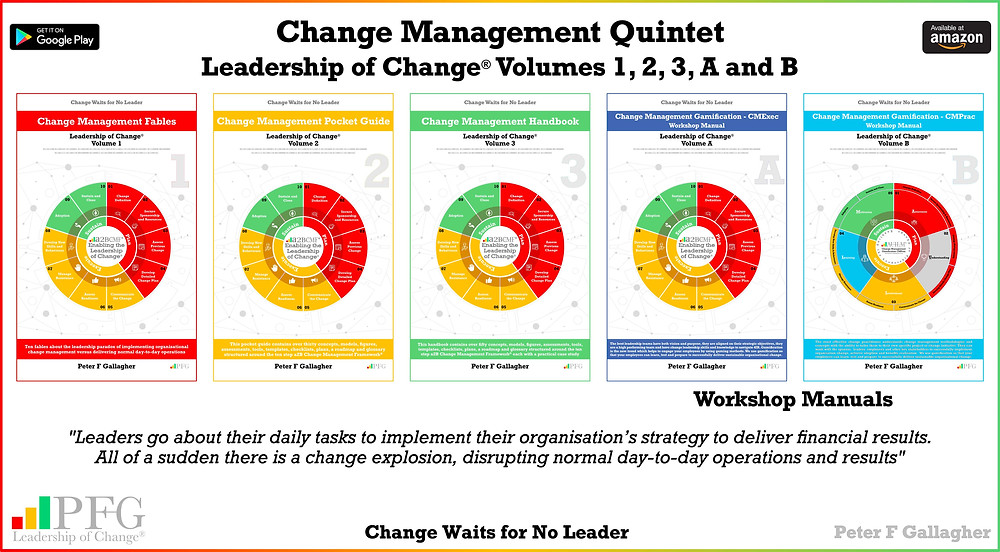 Change Management Book Quintet - Leadership of Change Volumes 1 – 3, A & B, Change Management Fables, Change Management Pocket Guide, Change Management Handbook, Change Management Gamification CMExec CMPrac, #LeadershipOfChange, Peter F Gallagher Keynote Speaker, Peter F Gallagher Change Management Expert, Implementing organisational change management vs. delivering normal day to day operations, Enabling leadership of Change,