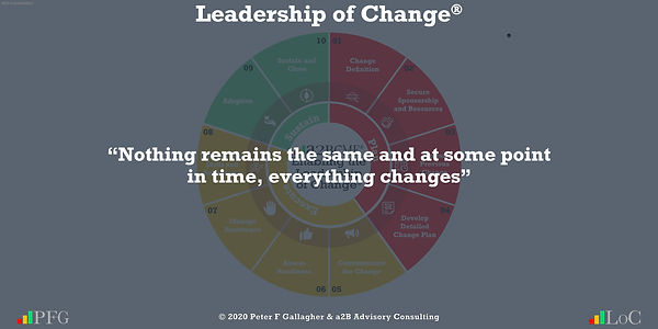 Change Management Quote everything Changes ~ Peter F Gallagher Change Management Expert