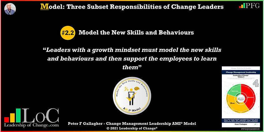 Change Management Leadership Quotes, Change Management Quotes Peter F Gallagher, Model the New Skills and Behaviours, Leaders with a growth mindset must model the new skills and behaviours and then support the employees to learn them, Peter F Gallagher Change Management Expert Speaker and Global Thought Leader, change management experts speakers authors global thought leaders, leadership of change, change quotes,