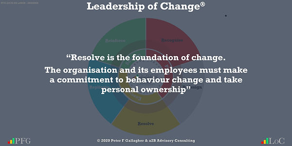 """Change Management Quotes, Change Management Quotes Peter F Gallagher, """"Resolve is the foundation of change. The organisation and its employees must make a commitment to behaviour change and take personal ownership"""" ~ Peter F Gallagher Change, Peter F Gallagher Change Management Expert Speaker and Global Thought Leader,"""