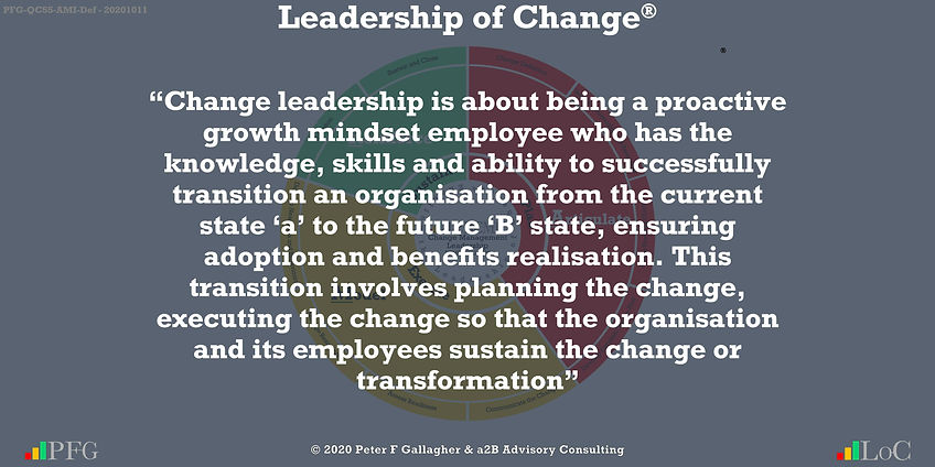 """Change Management Leadership Quotes, Change Management Quotes Peter F Gallagher, """"Change leadership is about being a proactive growth mindset employee who has the knowledge, skills and ability to successfully transition an organisation from the current state 'a' to the future 'B' state, ensuring adoption and benefits realisation. This transition involves planning the change, executing the change so that the organisation and its employees sustain the change or transformation"""" ~ Peter F Gallagher Change, Peter F Gallagher Change Management Expert Speaker and Global Thought Leader,"""