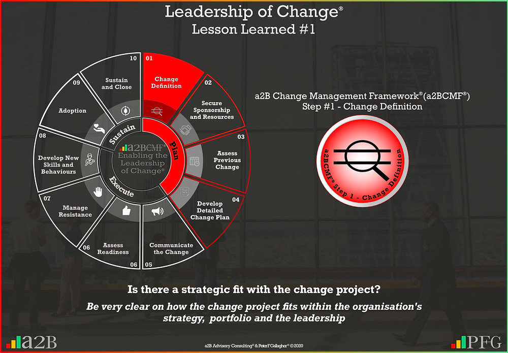 lesson learned #1 leadership of change, a2b change management framework (a2bcmf), change management lesson learned #1, is there a strategic fit with the change project? be very clear on how the change project fits within the organisation's strategy, portfolio and the leadership, Peter F Gallagher change management expert speaker global thought leader, change management handbook, change manager handbook,