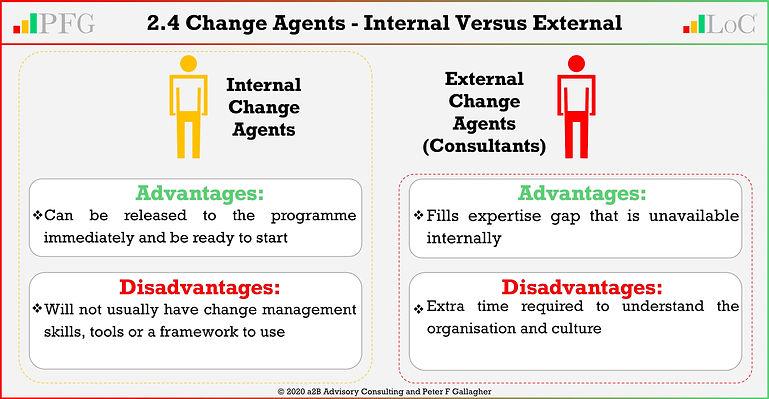 LoCA 2.4 Change Agents Actee 20200615 V2