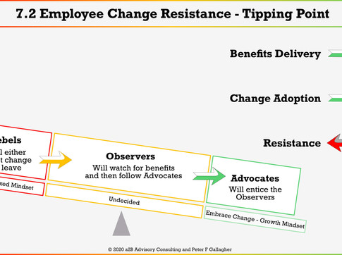 Change Management Resistance - Finding the Tipping Point for Employees