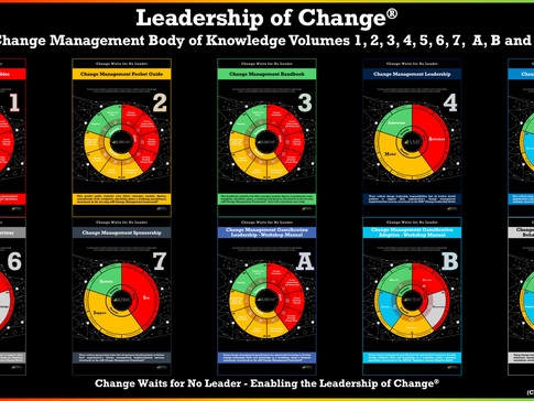 Change Management Body of Knowledge: Leadership of Change® Volumes 1-7 & A-C Rolling Out 2021