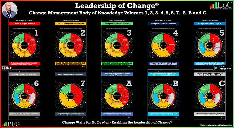 Change Management Body of Knowledge, Leadership of Change® Body of Knowledge, Peter F Gallagher, Change Management Books, Peter F Gallagher, Leadership of Change Volumes 1 2 3 A B C 4 5 6 7, Change Management Fables, Change Management Pocket Guide, Change Management Handbook, Change Management Gamification, Change Management Adoption, Change Management Behaviour, Change Management Leadership, Change Management Sponsorship, Change Management Speakers Experts Global Thought Leader,