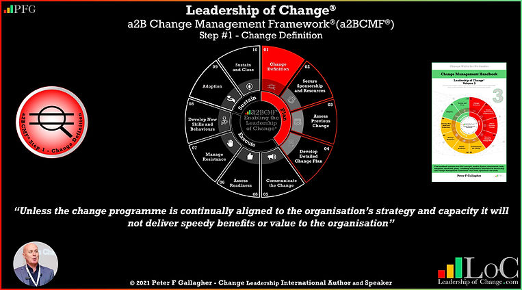 Change Management, change management handbook, Change Management Quotes, 2BCMF Step #1 Leadership of Change, a2B Change Management Framework, Change Management Quote, Unless the change programme is continually aligned to the organisation's strategy and capacity it will not deliver speedy, Peter F Gallagher Change Management Expert Speaker Global Thought Leader, Change Management Expert Speaker Global Thought Leader,