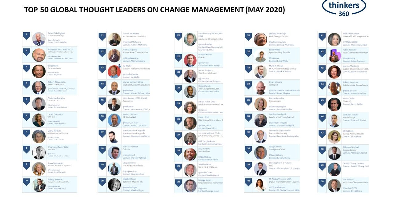 Peter F Gallagher Change Management Expert top Ranked Thinkers360