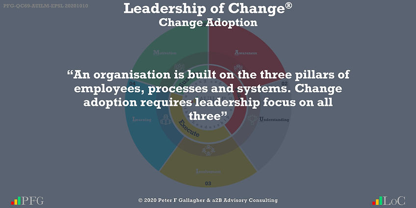 """An organisation is built on the three pillars of employees, processes and systems. Change adoption requires leadership focus on all three"" ~ Peter F Gallagher Change, Peter F Gallagher Change Management Expert Speaker and Global Thought Leader,"