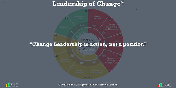 "Change Management Quotes, Change Management Quotes Peter F Gallagher, ""Change leadership is action, not a position"" ~ Peter F Gallagher Change, Peter F Gallagher Change Management Expert Speaker and Global Thought Leader,"