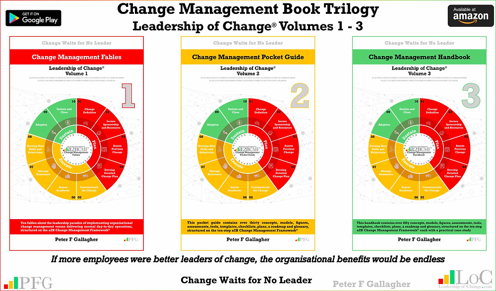 Change Management Trilogy, Leadership of Change Trilogy, Leadership of Change – Volume 1 Fables, www.PeterFgallagher.com, Leadership of Change – Volume 2 – a2B Change Management Pocket Guide, Leadership of Change – Volume 3 – Leadership Solutions, Peter F Gallagher Change Management Expert, PFG, #PFG, PFG Publications, The Leadership of Change, The Leadership of Change – Volume 1, Change Management Leadership Fables, Peter F Gallagher Speaker, #LeadershipOfChange, Leadership Fables Implementing organisational change management vs. delivering normal day to day operations,, Global Speaker, Peter F Gallagher, Enabling step improvement, Sarah L Gallagher, Change Management, Change Management Framework, Change Management Model, a2BCMF, AUILM, a2B5R, a2BBIS,