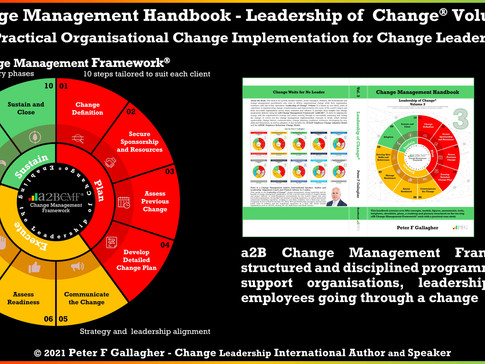 Change Management Handbook - Structured on the a2B Change Management Framework® (a2BCMF®)