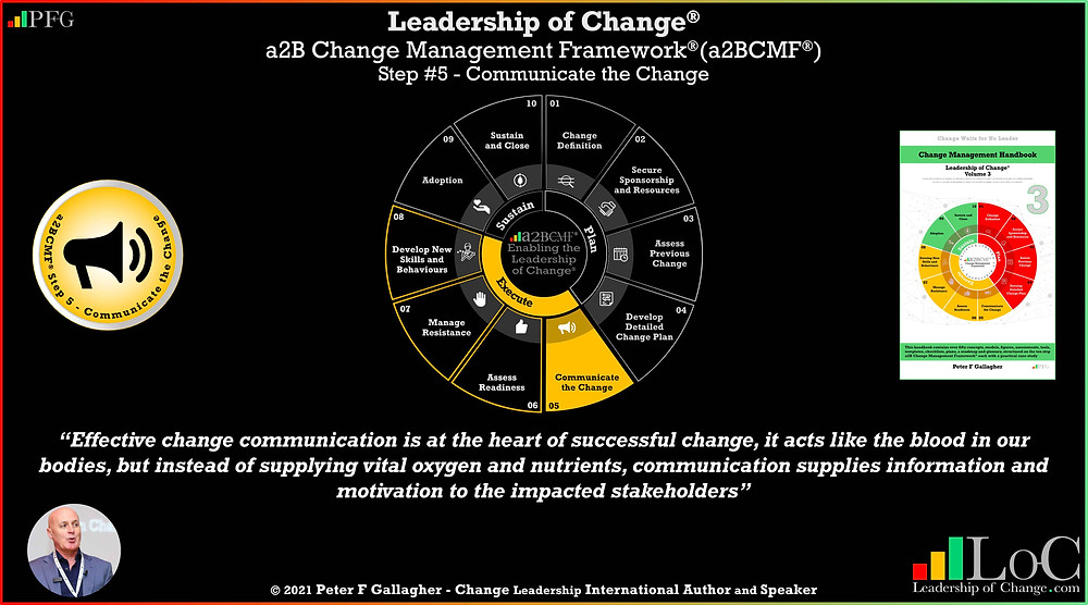 a2BCMF Step #5, a2B Change Management Framework, change management communication, change management quote communication, communicate like how the blood flows in your body but instead of supplying vital oxygen and nutrients, Peter F Gallagher change management expert speaker global thought leader, Peter F Gallagher change management experts speakers thought leaders, change management handbook, Leadership of Change,