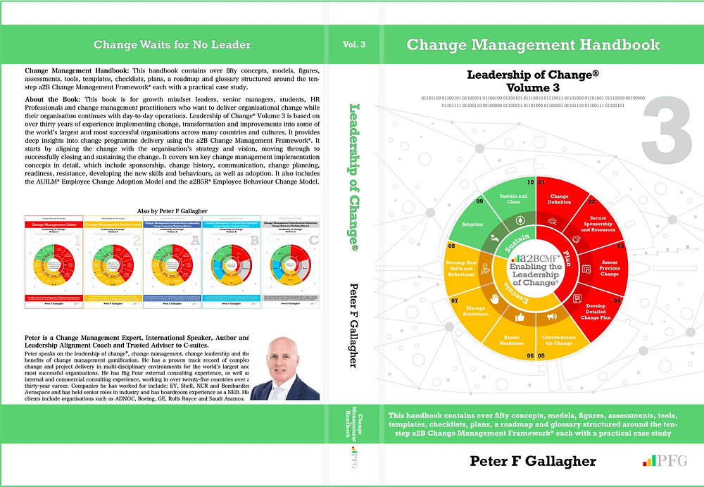 Change Management Handbook - Leadership of Change Volume 3 – Peter F Gallagher, Change Management Handbook, Leadership of Change Volume 3, a2b Change Management Handbook, leadership of change volumes 1 - 3, Peter F Gallagher Keynote Speaker, Peter F Gallagher Change Management Expert, a2B.consulting, peterfgallagher.com, change management models, Change Leadership,#LeadershipOfChange, a2BCMF, AUILM, a2B5R,
