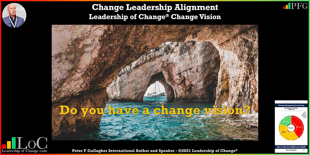 Change Leadership Alignment, Change Leadership, Do You Have a Change Vision, one of the first tasks for leaders of change is to develop a change vision, it must inspire the employees and be aligned to the organisation's strategy vision and beliefs, Peter F Gallagher Change Management Expert Speaker and Global Thought Leader, effective change manager, Change Management Book, Leadership of change, Peter F Gallagher Keynote Speaker, Leadership of Change, #LeadershipOfChange,