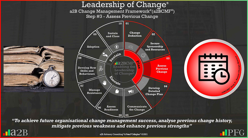 a2B Change Management Framework® (a2BCMF®) Step 3, Change Management Quote, Assess previous change, change history assessment, To achieve future organisational change management success, analyse previous change history, mitigate previous weakness and enhance previous strengths, Peter F Gallagher Change Management Expert Speaker Global Thought Leader, Leadership of Change,