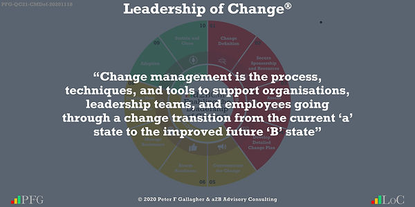 "Change Management Quotes, Change Management Quotes Peter F Gallagher, ""Change management is the process, techniques, and tools to support organisations, leadership teams, and employees going through a change transition from the current 'a' state to the improved future 'B' state"" ~ Peter F Gallagher Change, Peter F Gallagher Change Management Expert Speaker and Global Thought Leader,"