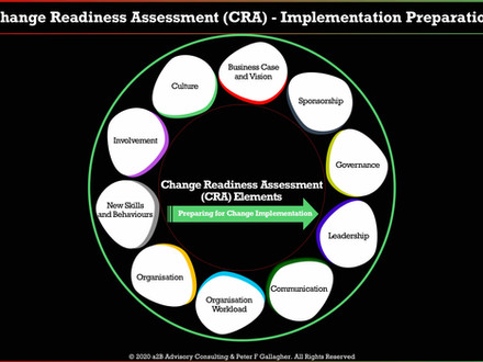 Change Readiness Assessment (CRA) - Implementation Preparation
