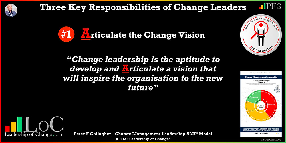 Change Management Leadership Quotes, Change Management Quotes Peter F Gallagher, Articulate the Change Vision, develop a compelling change vision that inspires employees with purpose and is aligned to the organisation's strategy, values and beliefs, Peter F Gallagher Change Management Expert Speaker and Global Thought Leader, change management experts speakers authors global thought leaders, leadership of change, change management quotes, change leadership,
