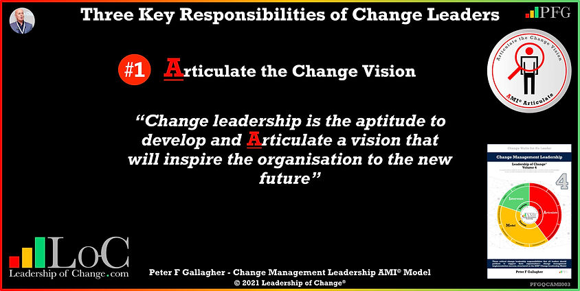 Change Management Leadership Quotes, Change Management Quotes Peter F Gallagher, Articulate the Change Vision, Change leadership is the aptitude to develop and Articulate a vision that will inspire the organisation to the new future, Peter F Gallagher Change Management Expert Speaker and Global Thought Leader, change management experts speakers authors global thought leaders, leadership of change, change leadership,