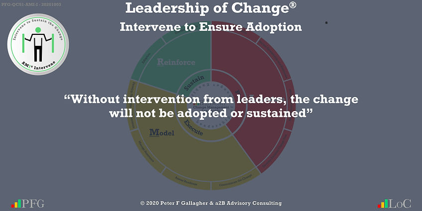 """Change Management Leadership Quotes, Change Management Quotes Peter F Gallagher, """"Without intervention from leaders, the change will not be adopted or sustained"""" ~ Peter F Gallagher Change, Peter F Gallagher Change Management Expert Speaker and Global Thought Leader,"""