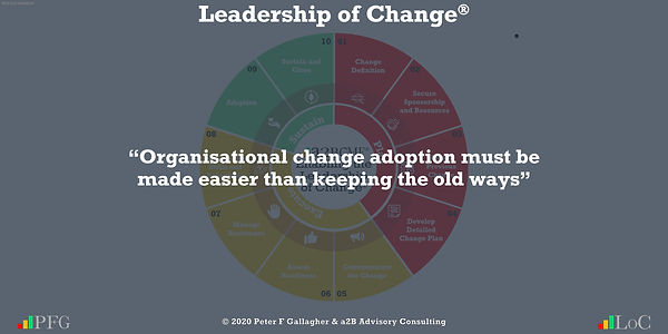 """Change Management Quotes, Change Management Quotes Peter F Gallagher, """"Organisational change adoption must be made easier than keeping the old ways"""" ~ Peter F Gallagher Change, Peter F Gallagher Change Management Expert Speaker and Global Thought Leader,"""
