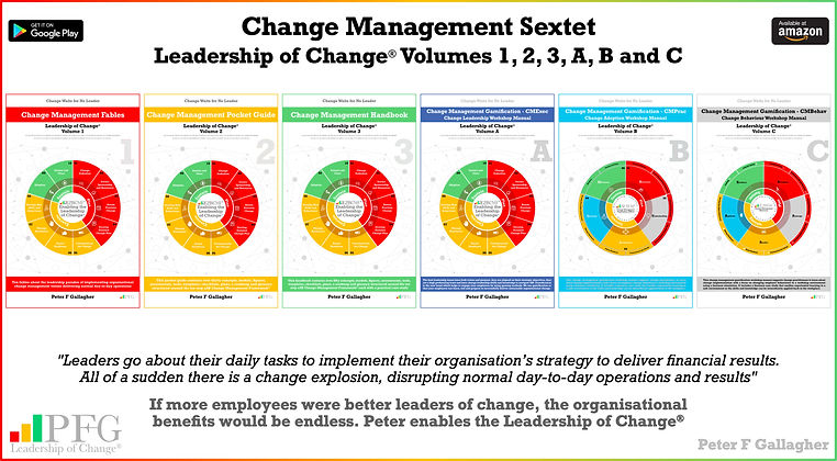 Change Management Book Sextet - Leadership of Change Volumes 1 2 3 A B & C, Change Management Fables, Change Management Pocket Guide, Change Management Handbook, Change Management Gamification Leadership Adoption Behaviours, #LeadershipOfChange, Peter F Gallagher Keynote Speaker, Peter F Gallagher Change Management Expert, Implementing organisational change management vs. delivering normal day to day operations, Enabling leadership of Change,
