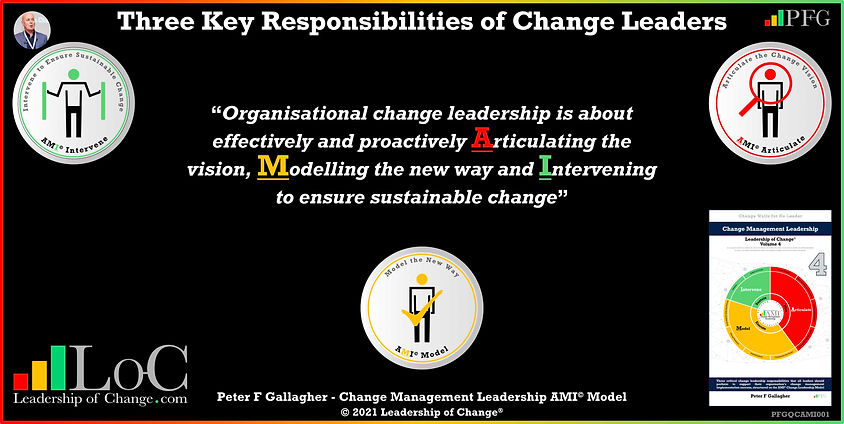 Change Management Leadership Quotes Volume 4, Change Management Quotes Peter F Gallagher, Organisational change leadership Articulate the vision Model the new way Intervene to ensure sustainable change, Peter F Gallagher change management expert speaker author global thought leader, change management experts speakers authors global thought leaders, leadership of change, change management quotes, change leadership,