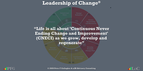 "Change Management Quotes, Change Management Quotes Peter F Gallagher, ""Life is all about 'Continuous Never Ending Change and Improvement' (CNECI) as we grow, develop and regenerate"" Peter F Gallagher Change Management Expert Speaker and Global Thought Leader,"