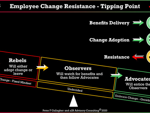Change Resistance - Finding the Tipping Point for Employees