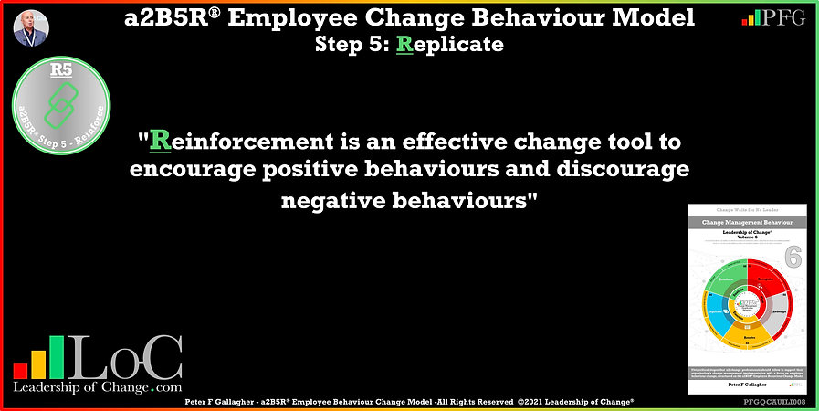 Change Management Behaviour Quotes, Change Management Quotes, Peter F Gallagher, Reinforcement is an effective change tool to encourage positive, the more they will become the norm, Peter F Gallagher Change Management Experts, Peter F Gallagher Change Management Speakers, Peter F Gallagher Change Management Global Thought Leaders, change management behaviour book, Leadership of Change, Employee Behaviour Change,