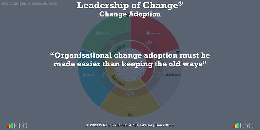 "For the change to become normal operations, leadership need to support the employees so they have the motivation and discipline to sustain the new way of working"" ~ Peter F Gallagher Change, Peter F Gallagher Change Management Expert Speaker and Global Thought Leader,"
