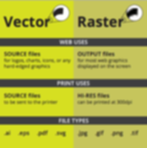 vector-vs-raster.png