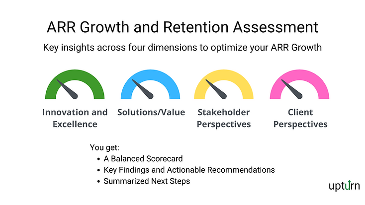 ARR G&R Assessment.png