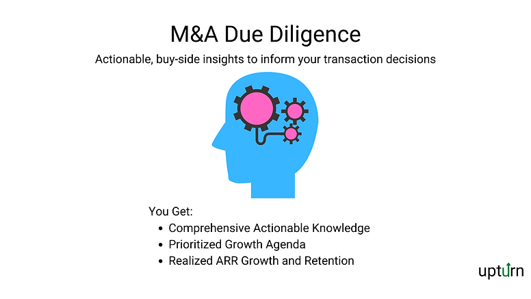 M&A Due Diligence.png