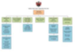Staff chart.JPG