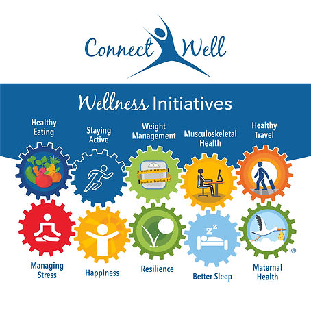ConnectWell 10 Keys Wellness Initiatives