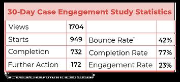 Engagement Statistics.png