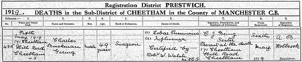 Charles Buckman Goring Death Register Entry 1919