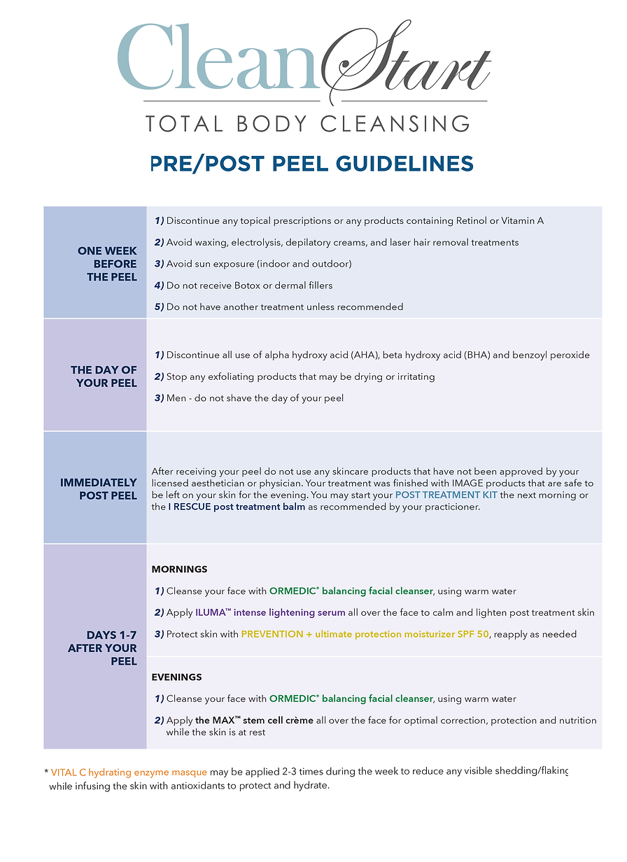 Pre and post peel guide.png