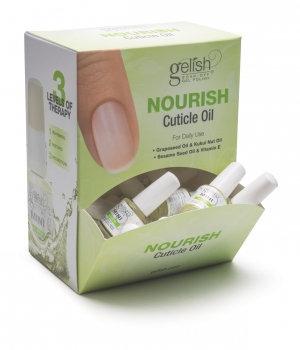 Mini Nourish - Cuticle Oil