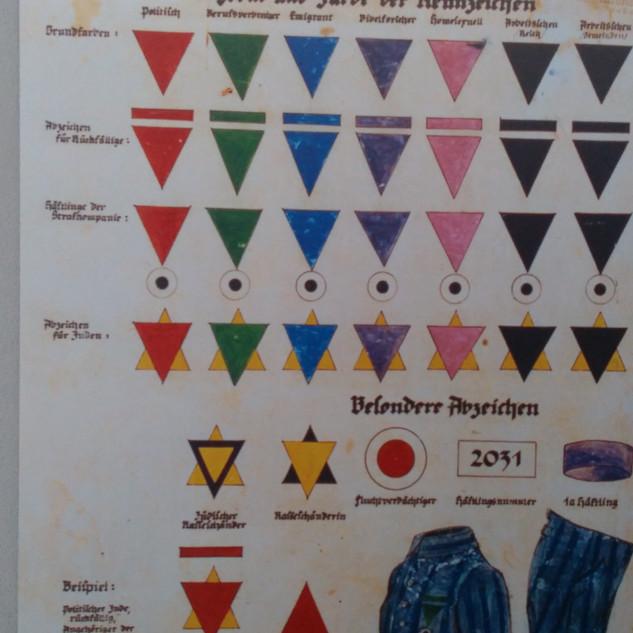 Бухенвальд. Классификация узников