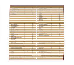 Верстка разворота страниц каталога